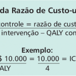 Calculo ICER